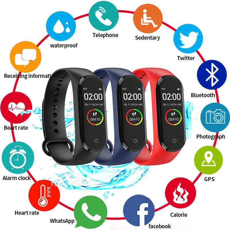 Smart Watches and Fitness Trackers
