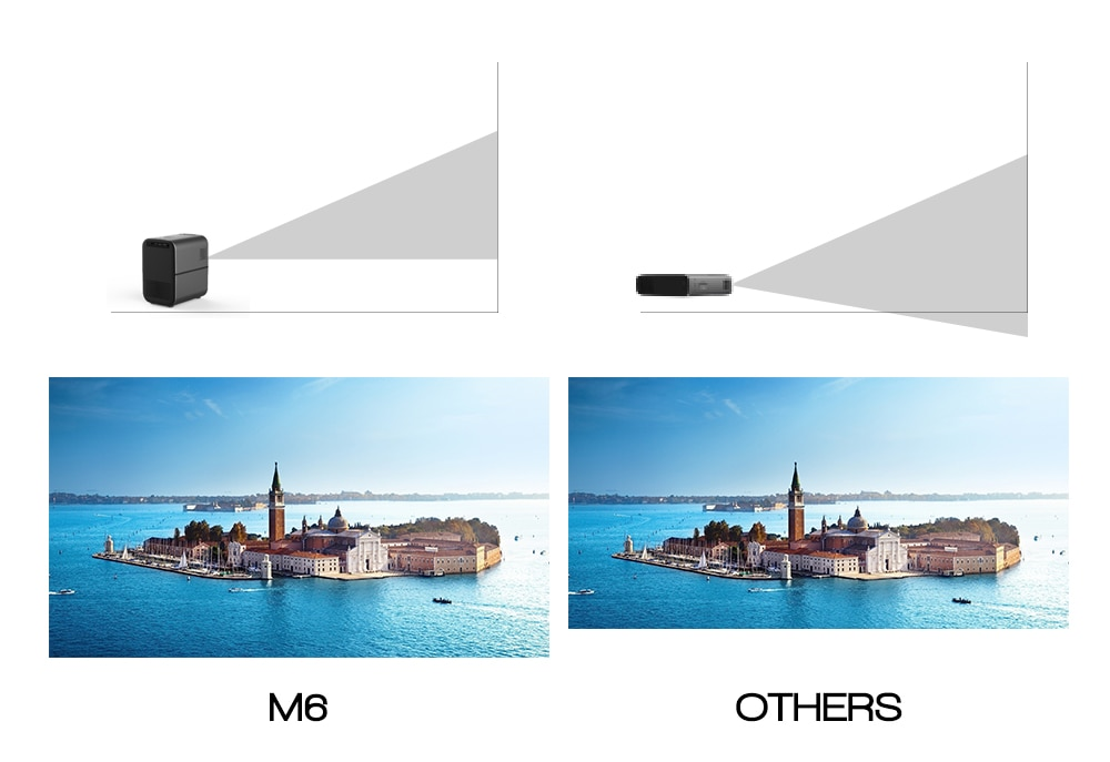 Full HD Led Portable Pocket Projectors
